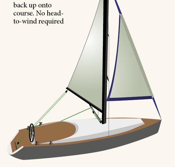 sailing-today