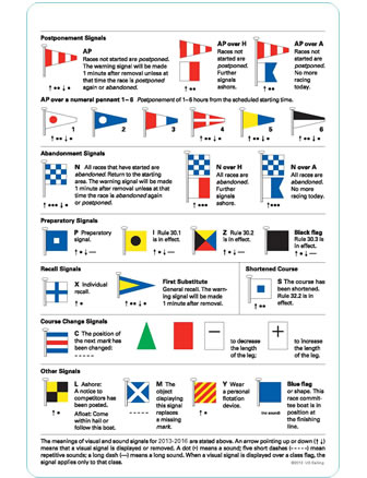 Do You Know Your Sailing Flags Costa Blanca Yacht