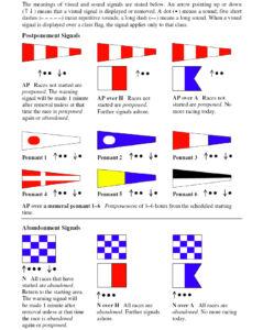 racesignals12