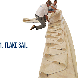 How to Leech Flake a Sail